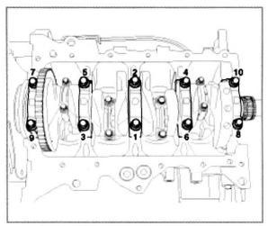 затяжка болтов блока цилиндров - очерёдность
